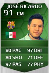 FIFA U Team - Nuestro Equipo