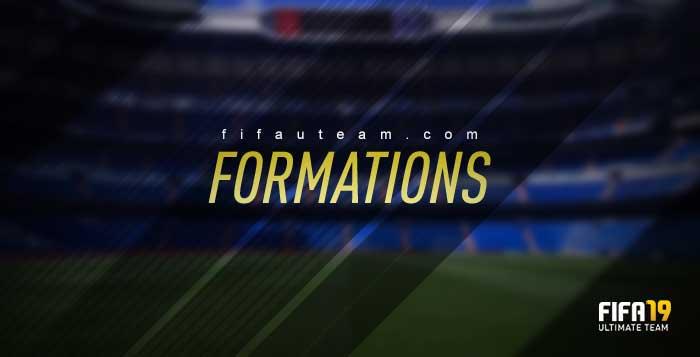 Guía de Formaciones para FIFA 19 Ultimate Team