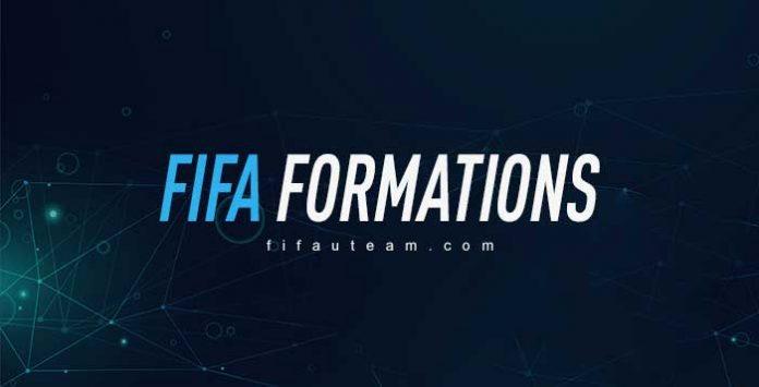 Guía de Formaciones para FIFA 20 Ultimate Team