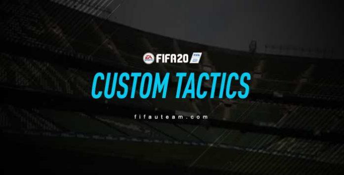 Guía de Tácticas en FIFA 20